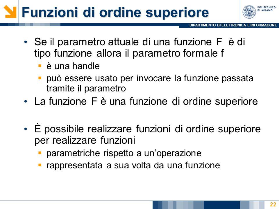 DIPARTIMENTO DI ELETTRONICA E INFORMAZIONE Funzioni di ordine superiore Se il parametro attuale di una funzione F è di tipo funzione allora il paramet