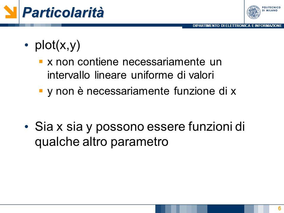DIPARTIMENTO DI ELETTRONICA E INFORMAZIONE Particolarità: esempio 1 7 >> t=[0:pi/100:2*pi]; >> x=cos(t); >> y=sin(t); >> plot(x,y); >> xlabel( ascisse-x ); >> ylabel( ordinate-y );