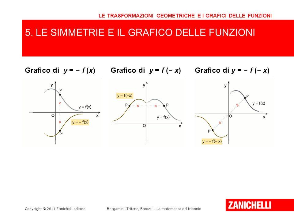 Copyright © 2011 Zanichelli editoreBergamini, Trifone, Barozzi – La matematica del triennio LE TRASFORMAZIONI GEOMETRICHE E I GRAFICI DELLE FUNZIONI G