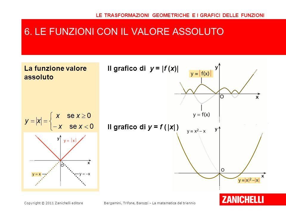 Copyright © 2011 Zanichelli editoreBergamini, Trifone, Barozzi – La matematica del triennio LE TRASFORMAZIONI GEOMETRICHE E I GRAFICI DELLE FUNZIONI L