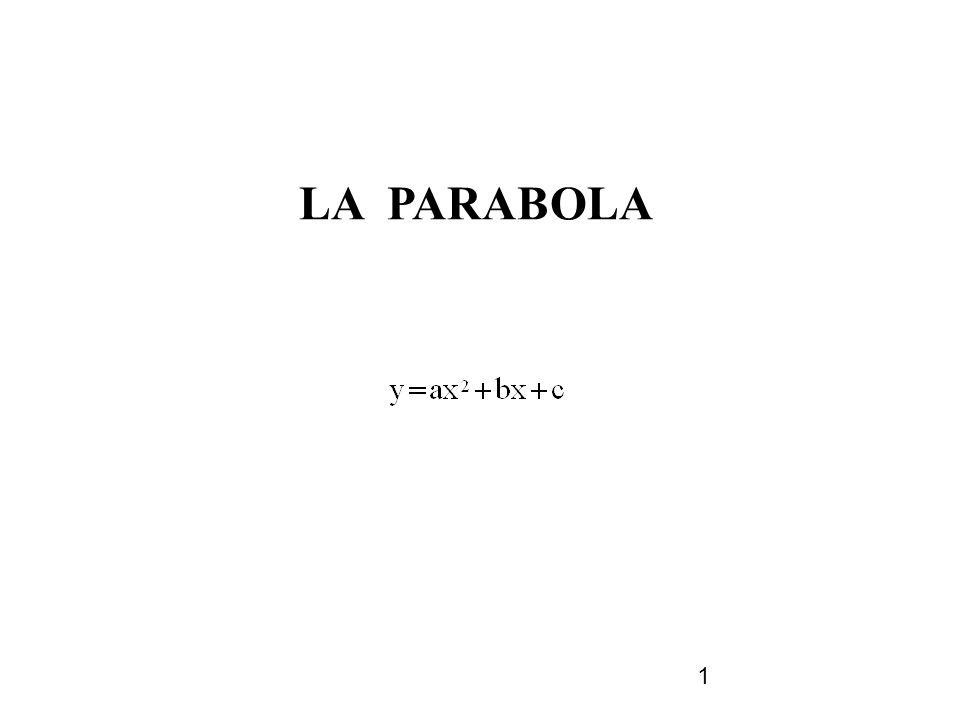 2 ARGOMENTI TRATTATI 1.Lequazione della parabola 2.