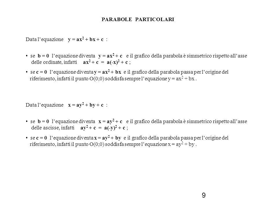 10 QUESTIONI BASILARI 1.Date le seguenti equazioni di parabole, traccia i grafici corrispondenti, dopo aver determinato gli elementi caratteristici (vertice, fuoco, asse di simmetria, direttrice) e le intersezioni con gli assi cartesiani.