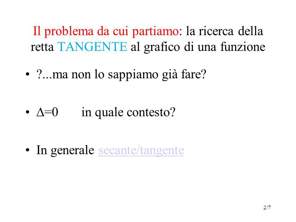 Il problema da cui partiamo: la ricerca della retta TANGENTE al grafico di una funzione ?...ma non lo sappiamo già fare? =0 in quale contesto? In gene