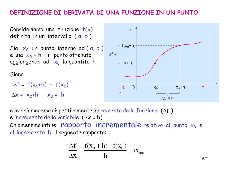 6/7 DEFINIZIONE DI DERIVATA DI UNA FUNZIONE IN UN PUNTO O x y f(x 0 ) f(x 0 +h) x = h f Consideriamo una funzione f(x) definita in un intervallo ( a,