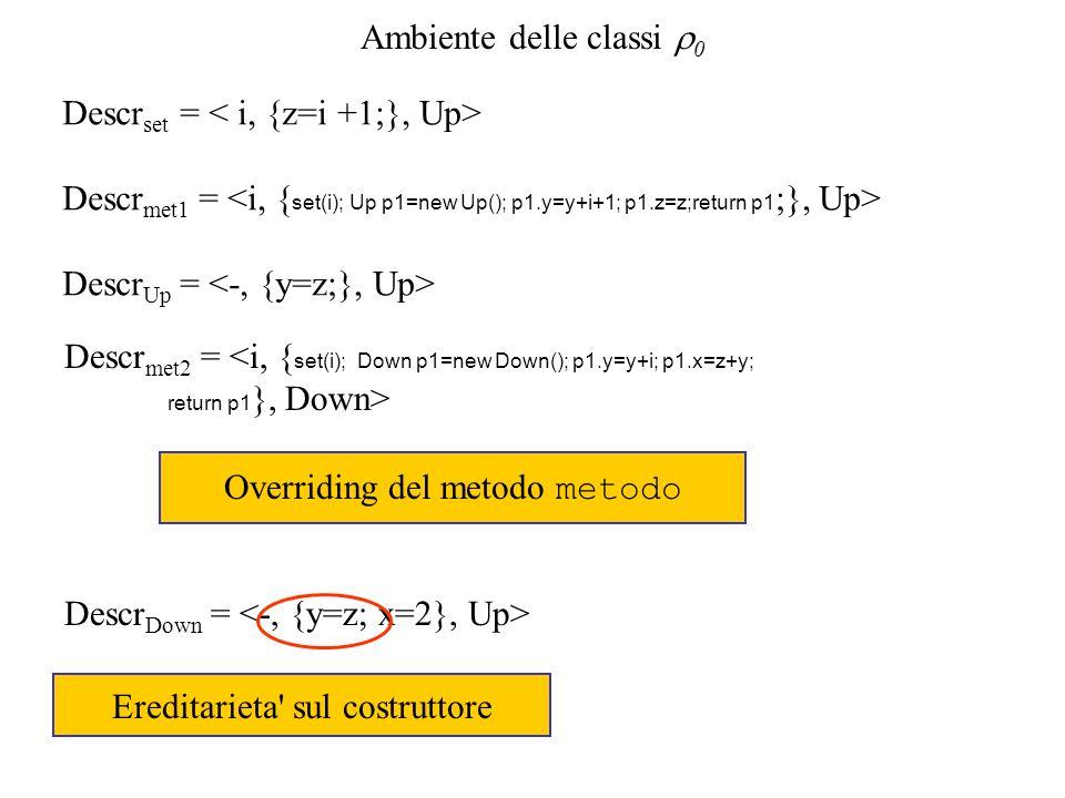 Stato nel punto (2): C 2 = { set(i); Down p1=new Down(); p1.y=y+i; p1.x=z+y; return p1 ;} ////// l2l2 l1l1 l4l4 Down y 9x ////// l3l3 p1.y=y+i; p1.x=z+y (y di this (l3) vale 3!) 8 /// Princ l3 5i l4l4 p1