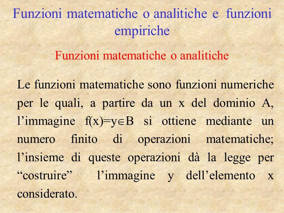 Funzioni matematiche o analitiche e funzioni empiriche Funzioni matematiche o analitiche Le funzioni matematiche sono funzioni numeriche per le quali, a partire da un x del dominio A, limmagine f(x)=y B si ottiene mediante un numero finito di operazioni matematiche; linsieme di queste operazioni dà la legge per costruire limmagine y dellelemento x considerato.