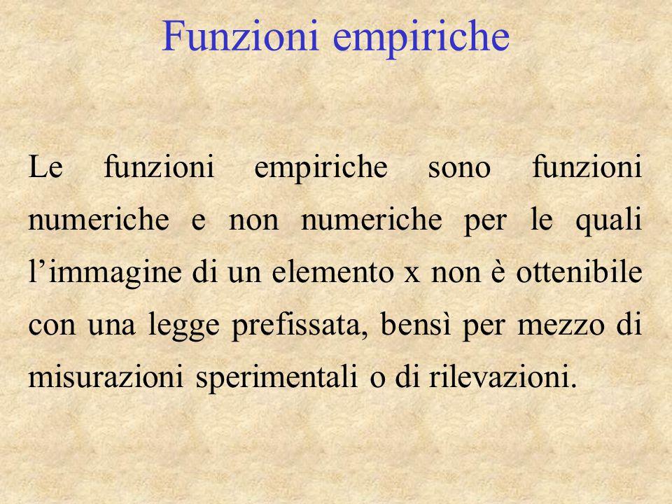 Funzioni empiriche Le funzioni empiriche sono funzioni numeriche e non numeriche per le quali limmagine di un elemento x non è ottenibile con una legge prefissata, bensì per mezzo di misurazioni sperimentali o di rilevazioni.