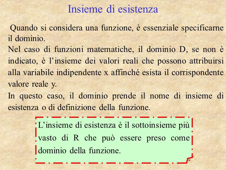 Insieme di esistenza Quando si considera una funzione, è essenziale specificarne il dominio.