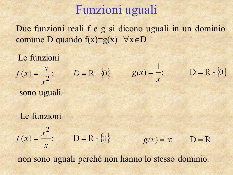 Funzioni uguali Due funzioni reali f e g si dicono uguali in un dominio comune D quando f(x)=g(x) x D Le funzioni non sono uguali perché non hanno lo stesso dominio.