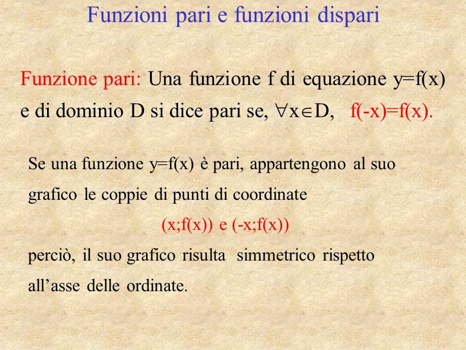 Funzioni pari e funzioni dispari Funzione pari: Una funzione f di equazione y=f(x) e di dominio D si dice pari se, x D, f(-x)=f(x). Se una funzione y=