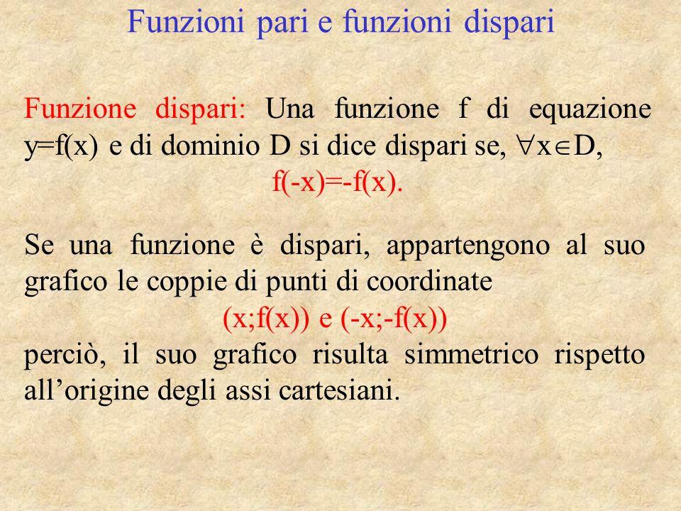 Funzioni pari e funzioni dispari Funzione dispari: Una funzione f di equazione y=f(x) e di dominio D si dice dispari se, x D, f(-x)=-f(x).