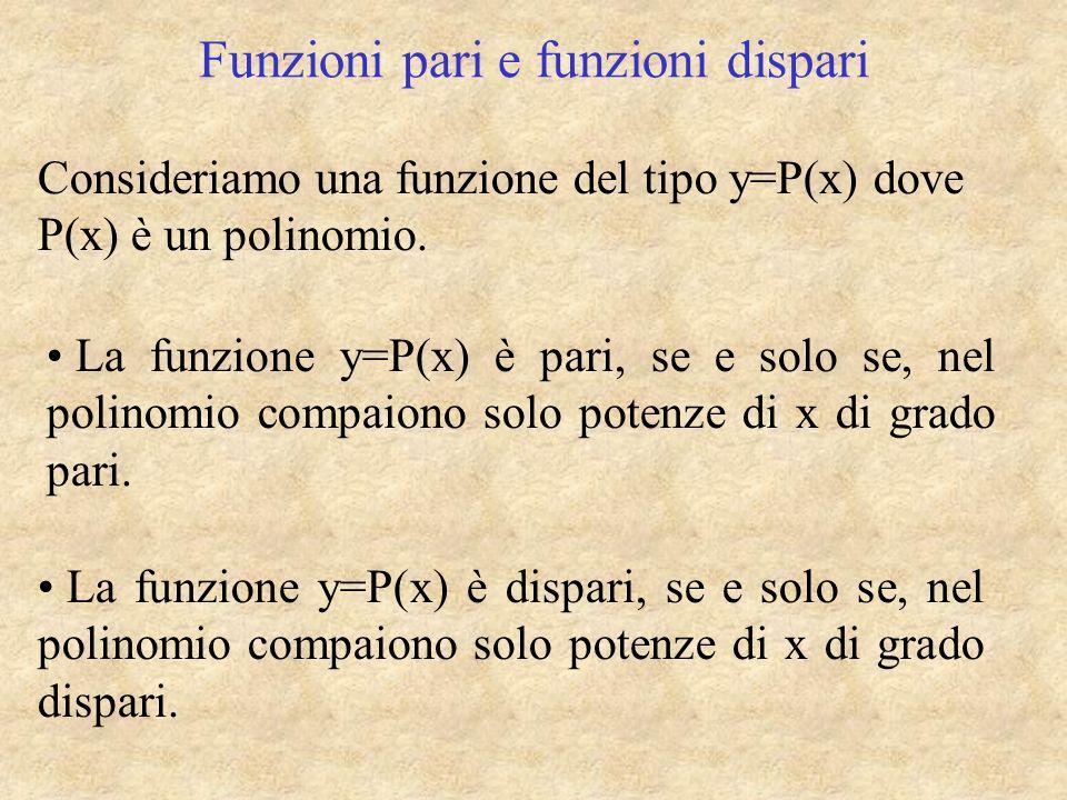 Funzioni pari e funzioni dispari La funzione y=P(x) è pari, se e solo se, nel polinomio compaiono solo potenze di x di grado pari.