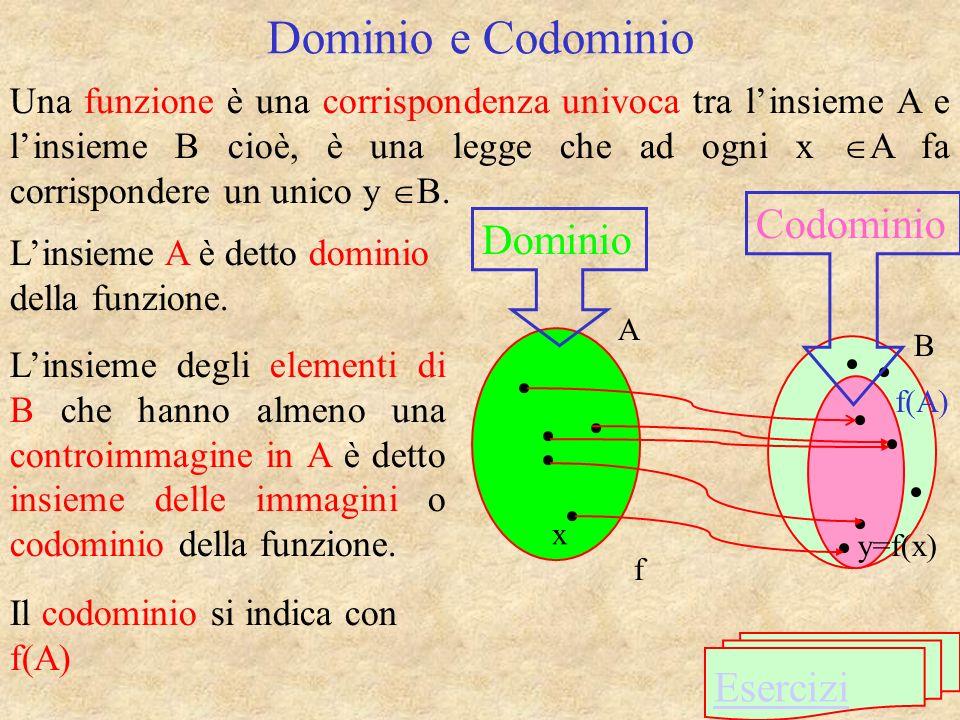 Dominio e Codominio Una funzione è una corrispondenza univoca tra linsieme A e linsieme B cioè, è una legge che ad ogni x A fa corrispondere un unico y B.