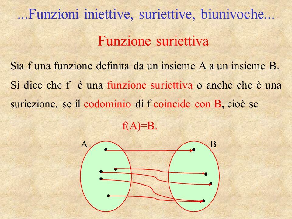 ...Funzioni iniettive, suriettive, biunivoche... Sia f una funzione definita da un insieme A a un insieme B. Si dice che f è una funzione suriettiva o