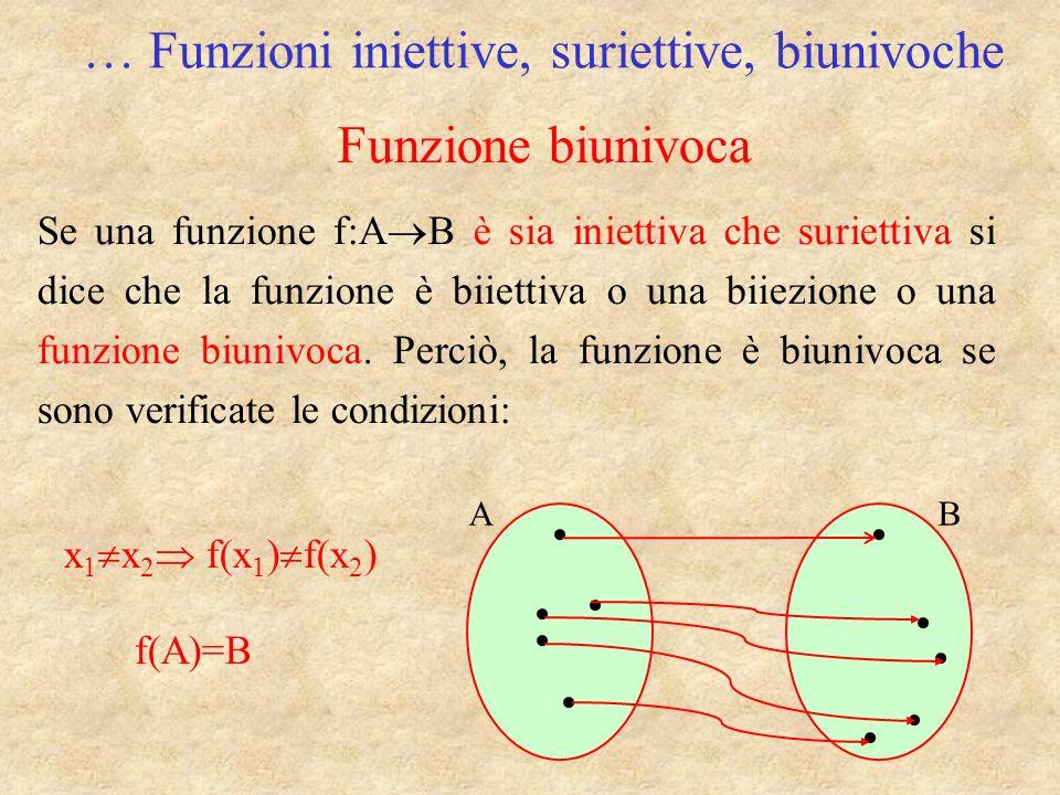 … Funzioni iniettive, suriettive, biunivoche Se una funzione f:A B è sia iniettiva che suriettiva si dice che la funzione è biiettiva o una biiezione o una funzione biunivoca.
