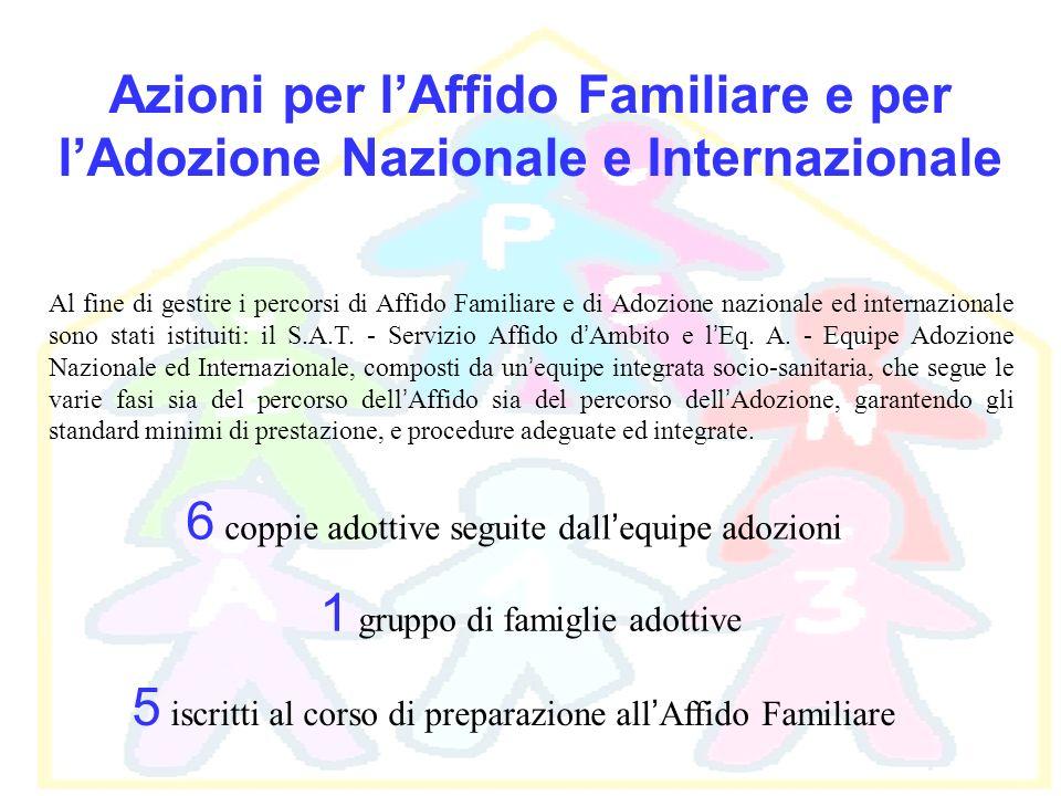 Azioni per lAffido Familiare e per lAdozione Nazionale e Internazionale Al fine di gestire i percorsi di Affido Familiare e di Adozione nazionale ed i