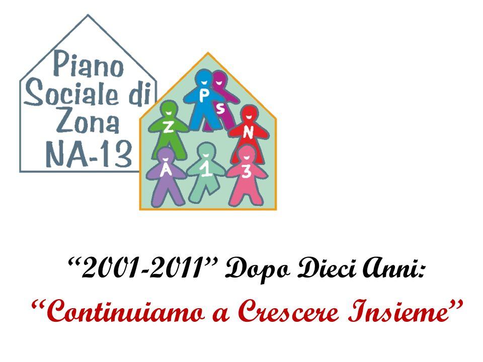 2001-2011 Dopo Dieci Anni: Continuiamo a Crescere Insieme