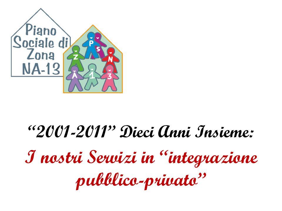 2001-2011 Dieci Anni Insieme: I nostri Servizi in integrazione pubblico-privato