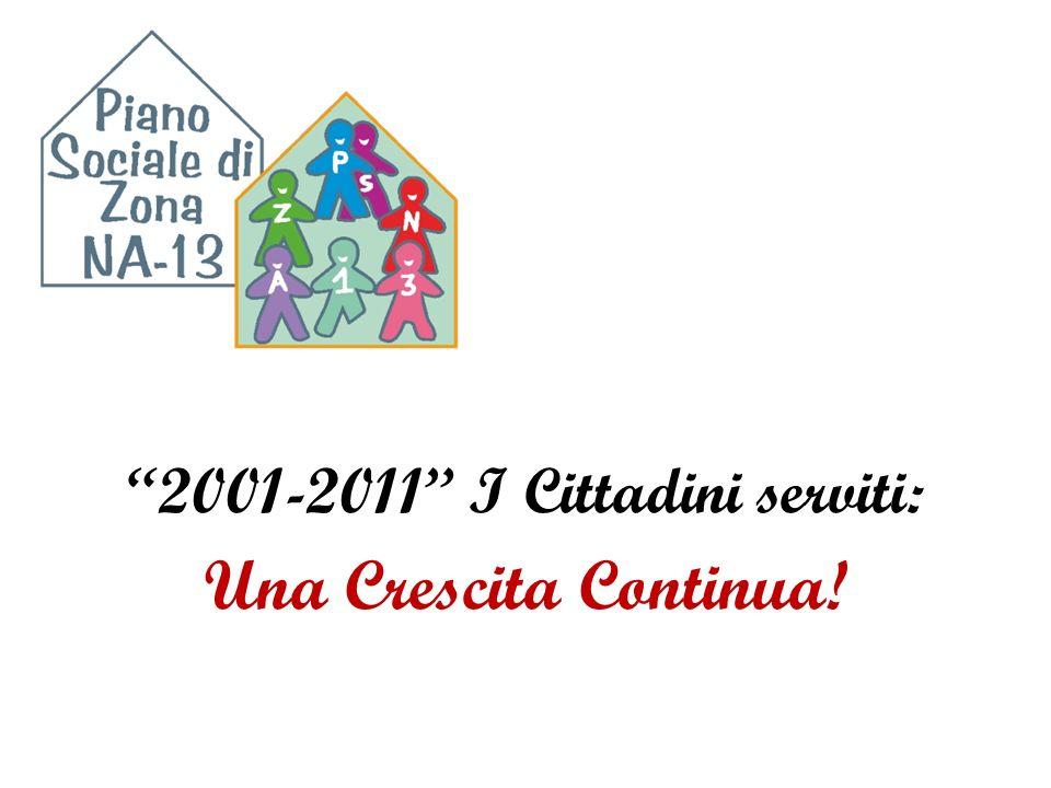2001-2011 I Cittadini serviti: Una Crescita Continua!
