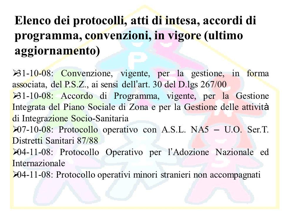 Elenco dei protocolli, atti di intesa, accordi di programma, convenzioni, in vigore (ultimo aggiornamento) 31-10-08: Convenzione, vigente, per la gest