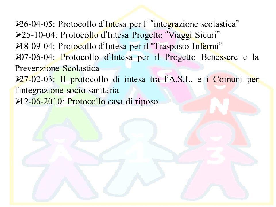 26-04-05: Protocollo d Intesa per l integrazione scolastica 25-10-04: Protocollo d Intesa Progetto Viaggi Sicuri 18-09-04: Protocollo d Intesa per il