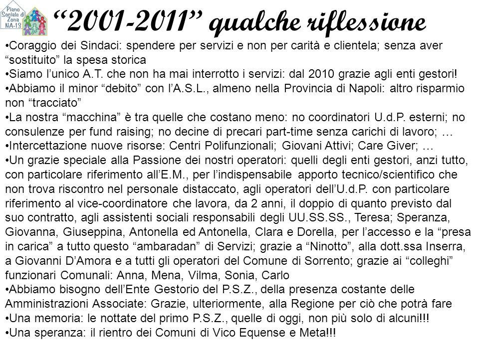 2001-2011 qualche riflessione Coraggio dei Sindaci: spendere per servizi e non per carità e clientela; senza aver sostituito la spesa storica Siamo lu