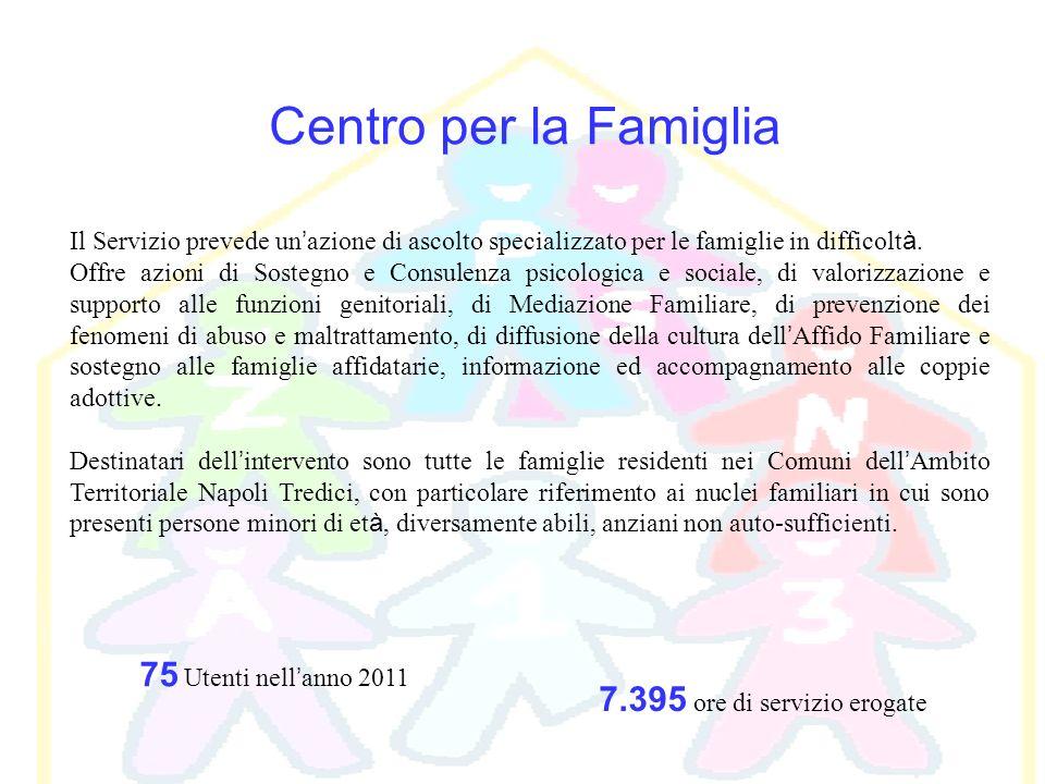 Centro per la Famiglia Il Servizio prevede un azione di ascolto specializzato per le famiglie in difficolt à. Offre azioni di Sostegno e Consulenza ps
