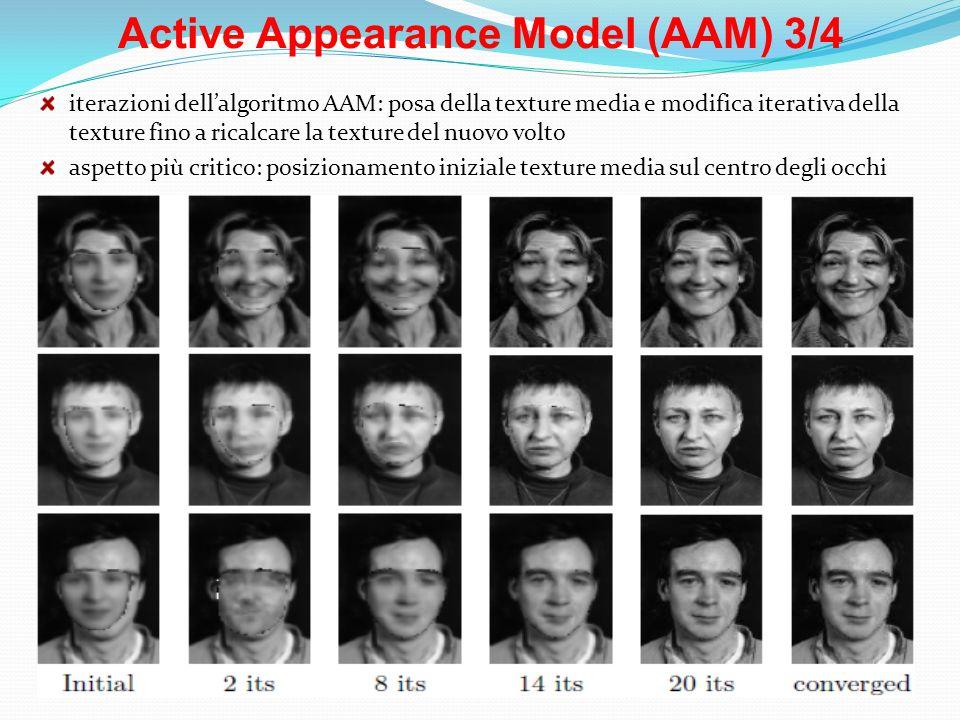 Active Appearance Model (AAM) 3/4 iterazioni dellalgoritmo AAM: posa della texture media e modifica iterativa della texture fino a ricalcare la textur