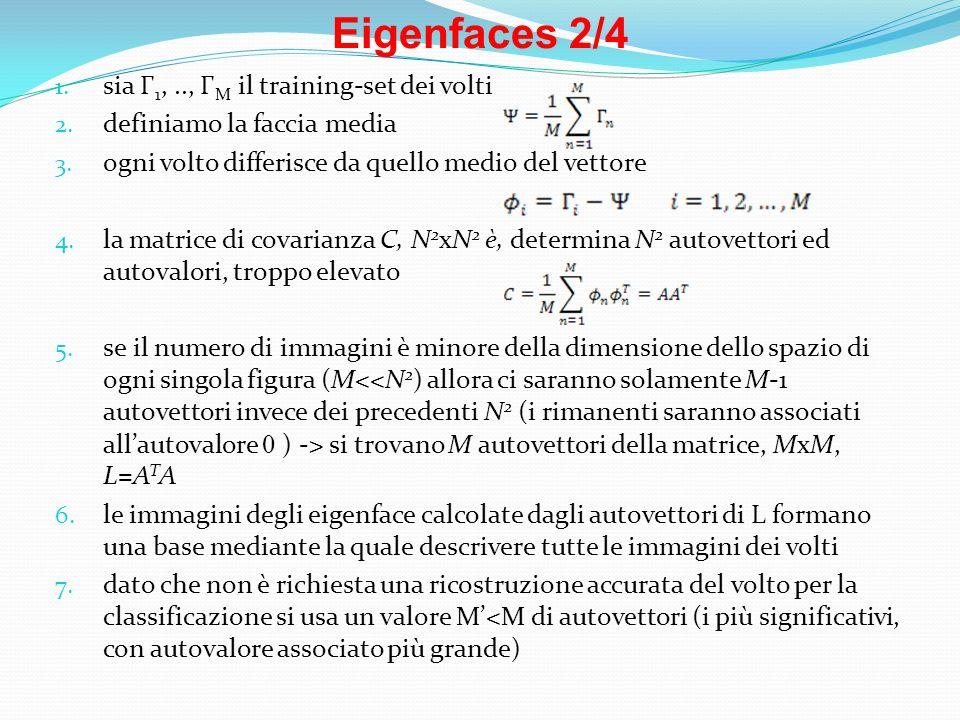 Eigenfaces 2/4 1. sia Γ 1,.., Γ M il training-set dei volti 2. definiamo la faccia media 3. ogni volto differisce da quello medio del vettore 4. la ma