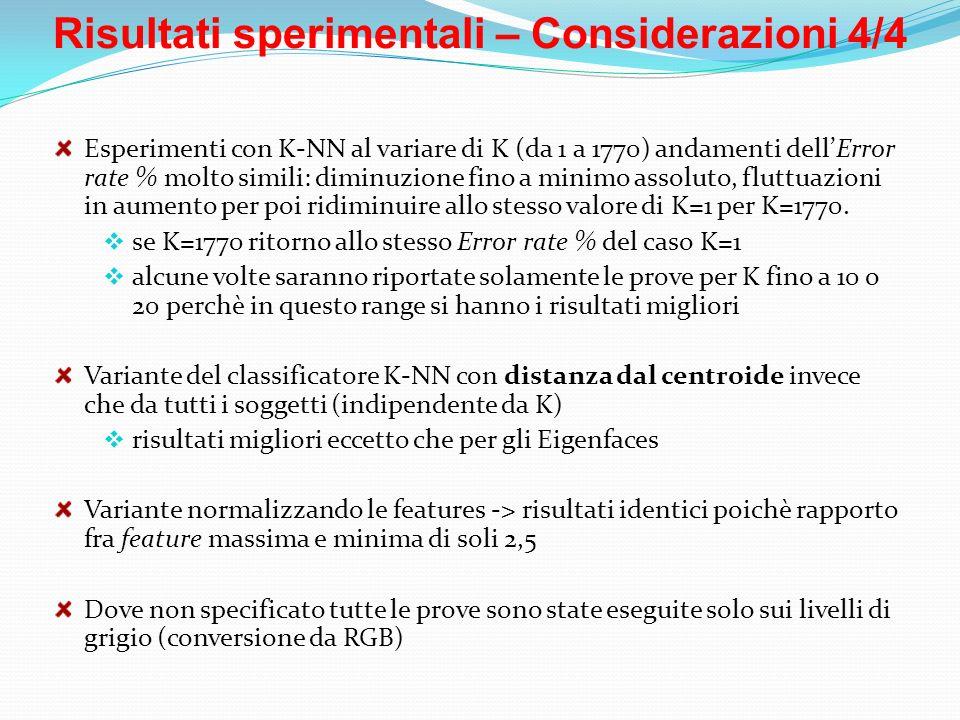 Risultati sperimentali – Considerazioni 4/4 Esperimenti con K-NN al variare di K (da 1 a 1770) andamenti dellError rate % molto simili: diminuzione fi