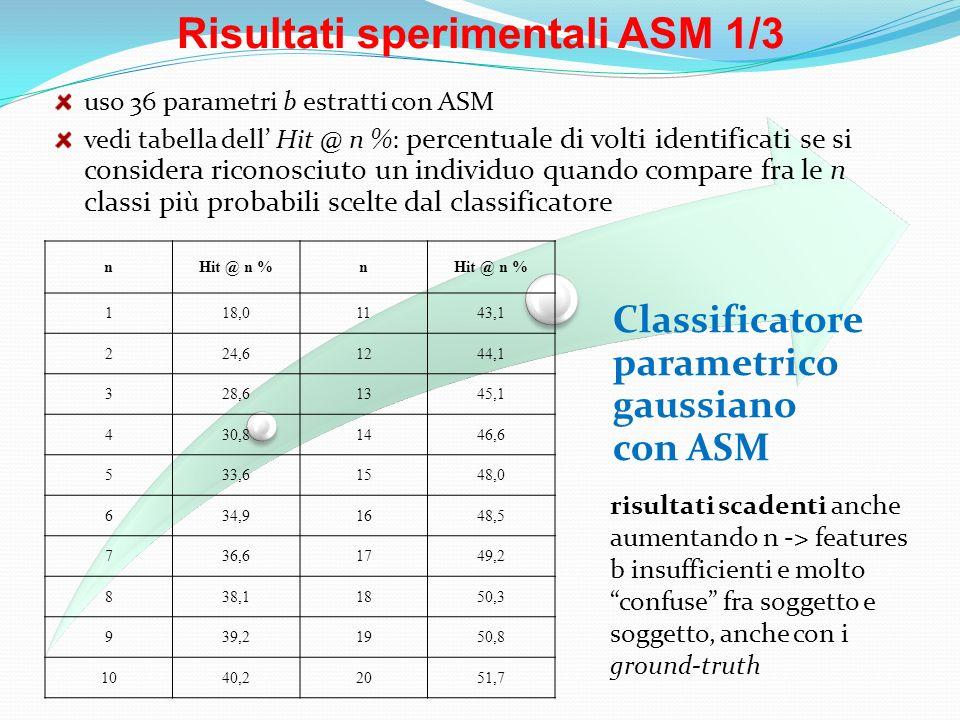 Risultati sperimentali ASM 1/3 Classificatore parametrico gaussiano con ASM uso 36 parametri b estratti con ASM vedi tabella dell Hit @ n %: percentua