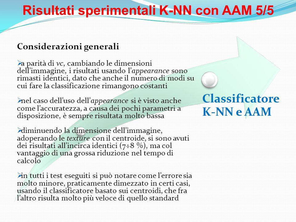 Risultati sperimentali K-NN con AAM 5/5 Classificatore K-NN e AAM Considerazioni generali a parità di vc, cambiando le dimensioni dellimmagine, i risu