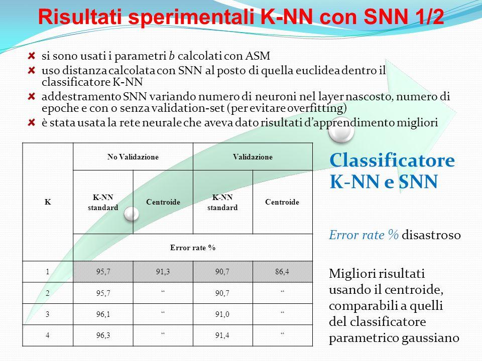 Risultati sperimentali K-NN con SNN 1/2 Classificatore K-NN e SNN K No ValidazioneValidazione K-NN standard Centroide K-NN standard Centroide Error ra