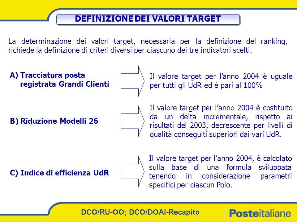 11 DEFINIZIONE DEI VALORI TARGET La determinazione dei valori target, necessaria per la definizione del ranking, richiede la definizione di criteri di