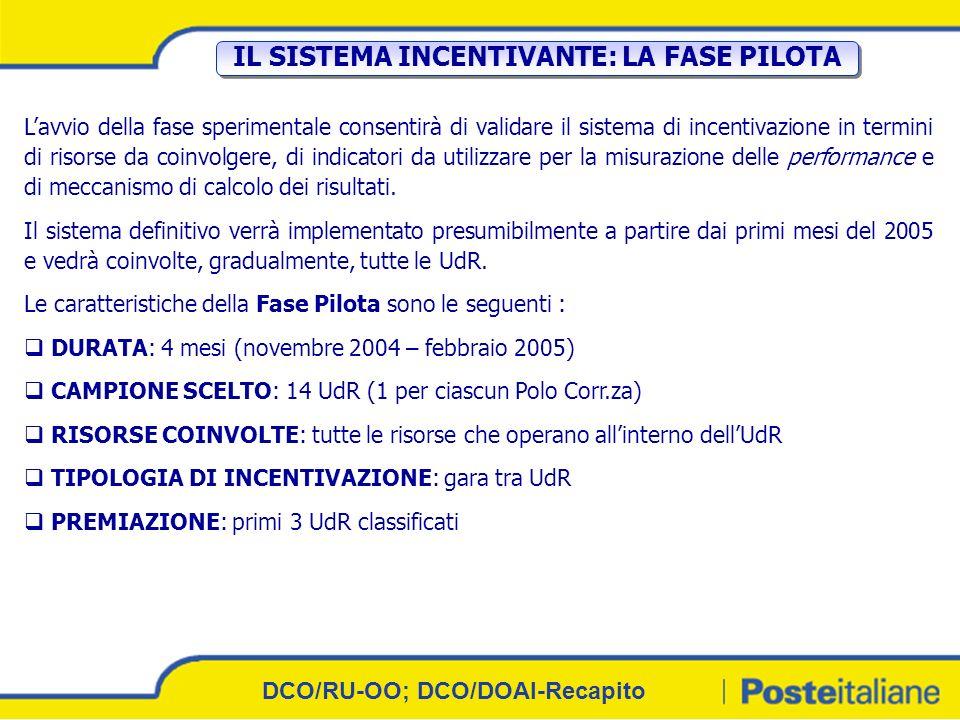 3 Lavvio della fase sperimentale consentirà di validare il sistema di incentivazione in termini di risorse da coinvolgere, di indicatori da utilizzare