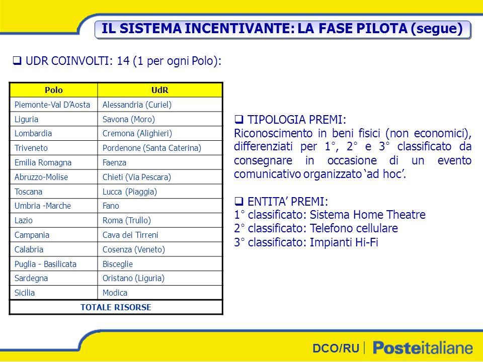 4 DCO/RU PoloUdR Piemonte-Val DAostaAlessandria (Curiel) LiguriaSavona (Moro) LombardiaCremona (Alighieri) TrivenetoPordenone (Santa Caterina) Emilia