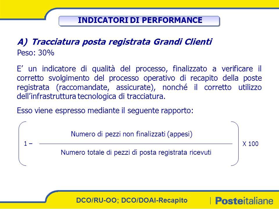 6 A)Tracciatura posta registrata Grandi Clienti Peso: 30% E un indicatore di qualità del processo, finalizzato a verificare il corretto svolgimento de