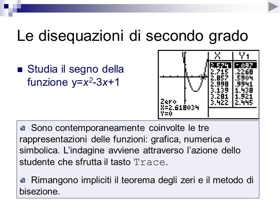 Le disequazioni di secondo grado Studia il segno della funzione y=x 2 -3x+1 Sono contemporaneamente coinvolte le tre rappresentazioni delle funzioni: