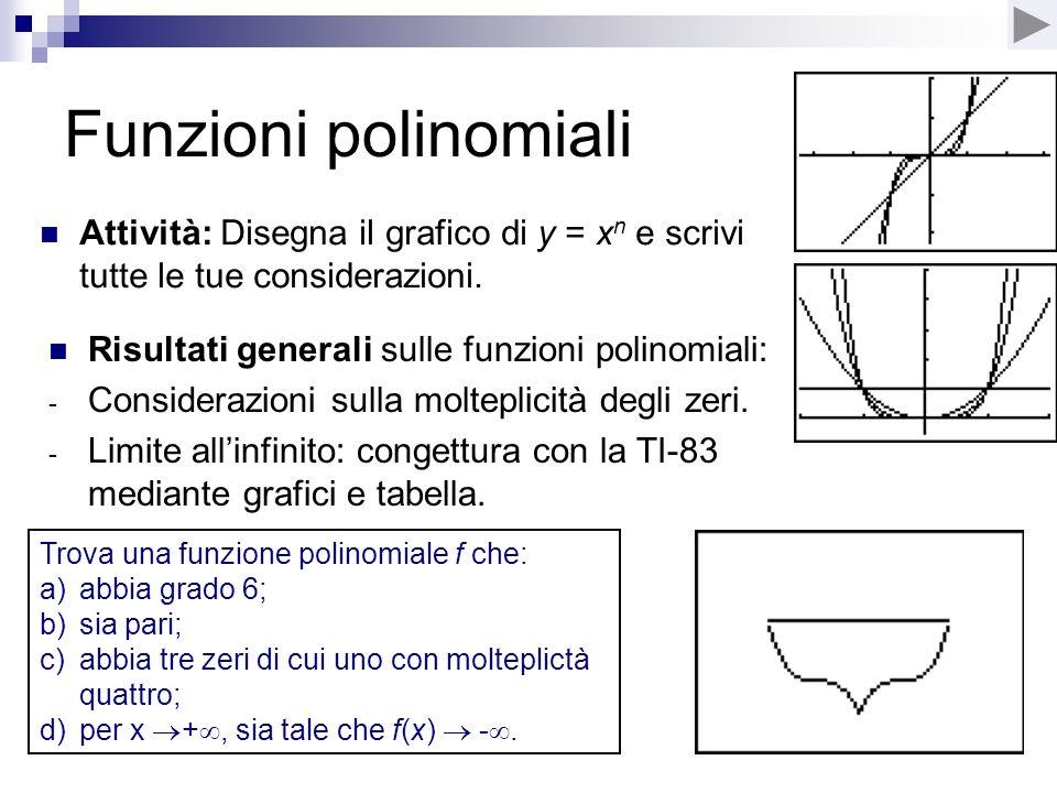 Funzioni polinomiali Risultati generali sulle funzioni polinomiali: - Considerazioni sulla molteplicità degli zeri. - Limite allinfinito: congettura c