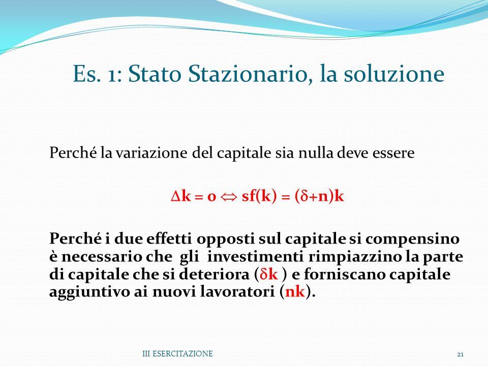 III ESERCITAZIONE21 Es. 1: Stato Stazionario, la soluzione Perché la variazione del capitale sia nulla deve essere k = 0 sf(k) = ( +n)k Perché i due e