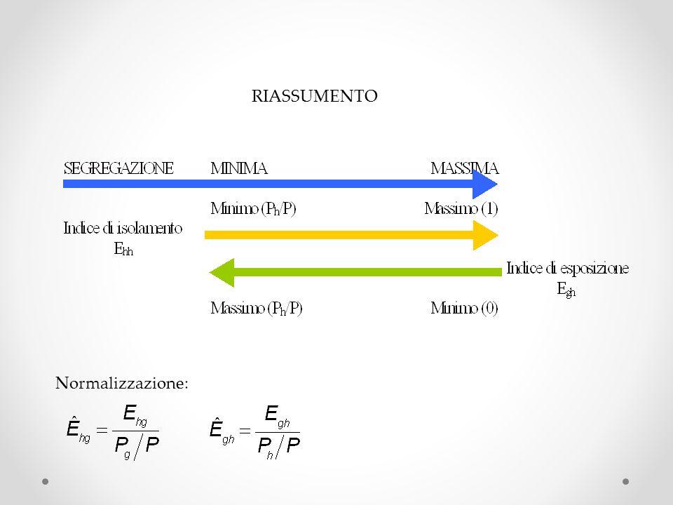 RIASSUMENTO Normalizzazione: