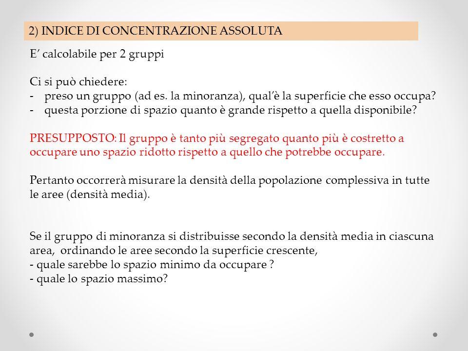 2) INDICE DI CONCENTRAZIONE ASSOLUTA E calcolabile per 2 gruppi Ci si può chiedere: -preso un gruppo (ad es.