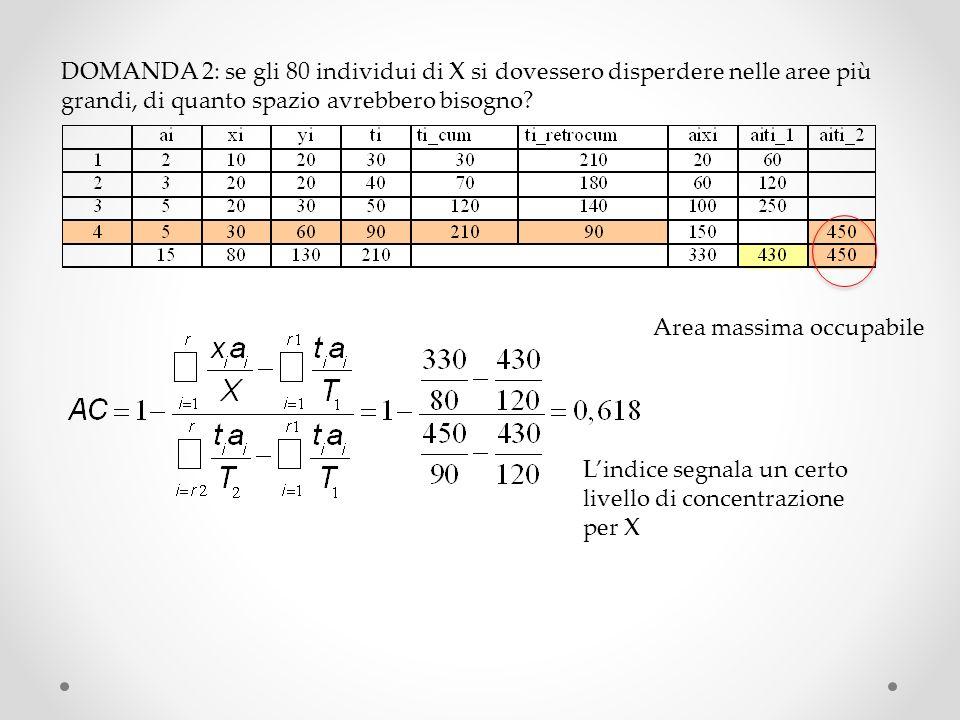 DOMANDA 2: se gli 80 individui di X si dovessero disperdere nelle aree più grandi, di quanto spazio avrebbero bisogno.