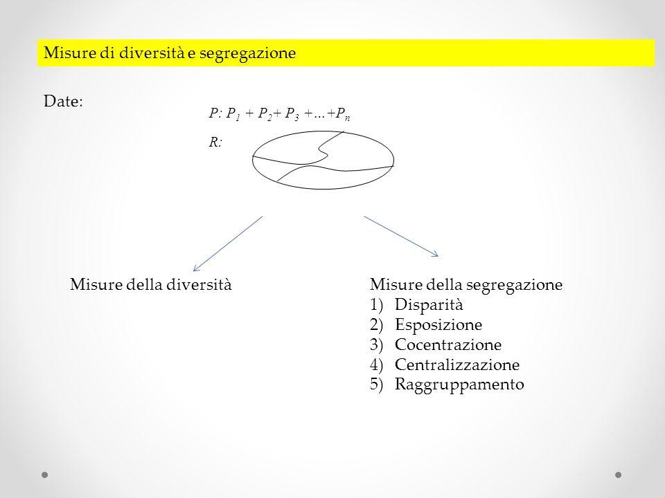 Misure di diversità e segregazione P: P 1 + P 2 + P 3 +…+P n R: Date: Misure della diversitàMisure della segregazione 1)Disparità 2)Esposizione 3)Cocentrazione 4)Centralizzazione 5)Raggruppamento