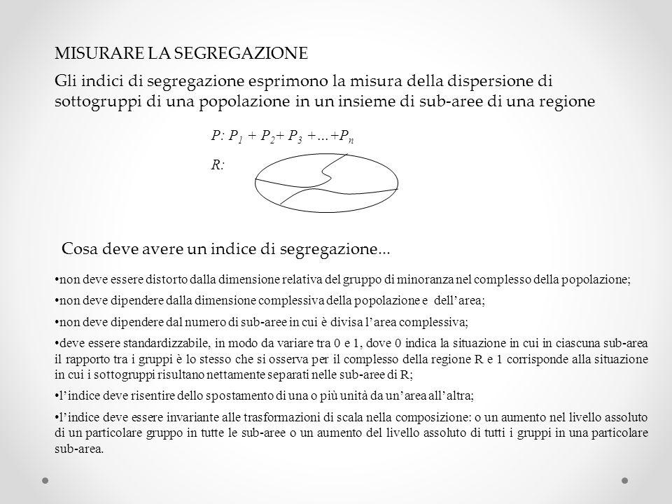 MISURARE LA SEGREGAZIONE Gli indici di segregazione esprimono la misura della dispersione di sottogruppi di una popolazione in un insieme di sub-aree di una regione P: P 1 + P 2 + P 3 +…+P n R: non deve essere distorto dalla dimensione relativa del gruppo di minoranza nel complesso della popolazione; non deve dipendere dalla dimensione complessiva della popolazione e dellarea; non deve dipendere dal numero di sub-aree in cui è divisa larea complessiva; deve essere standardizzabile, in modo da variare tra 0 e 1, dove 0 indica la situazione in cui in ciascuna sub-area il rapporto tra i gruppi è lo stesso che si osserva per il complesso della regione R e 1 corrisponde alla situazione in cui i sottogruppi risultano nettamente separati nelle sub-aree di R; lindice deve risentire dello spostamento di una o più unità da unarea allaltra; lindice deve essere invariante alle trasformazioni di scala nella composizione: o un aumento nel livello assoluto di un particolare gruppo in tutte le sub-aree o un aumento del livello assoluto di tutti i gruppi in una particolare sub-area.