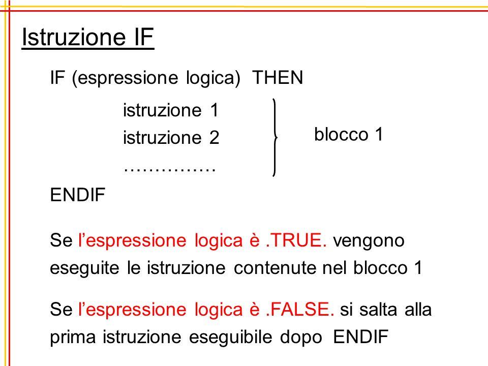 Istruzione IF IF (espressione logica) THEN istruzione 1 istruzione 2 …………… ENDIF blocco 1 Se lespressione logica è.TRUE.