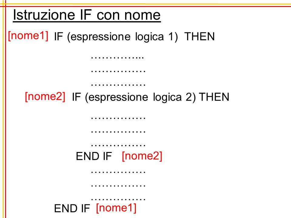 Istruzione IF con nome IF (espressione logica 1) THEN …………...
