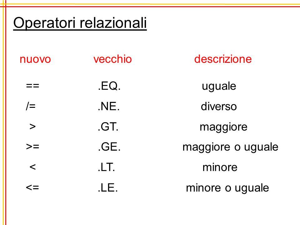 Operatori relazionali nuovo vecchio descrizione ==.EQ.