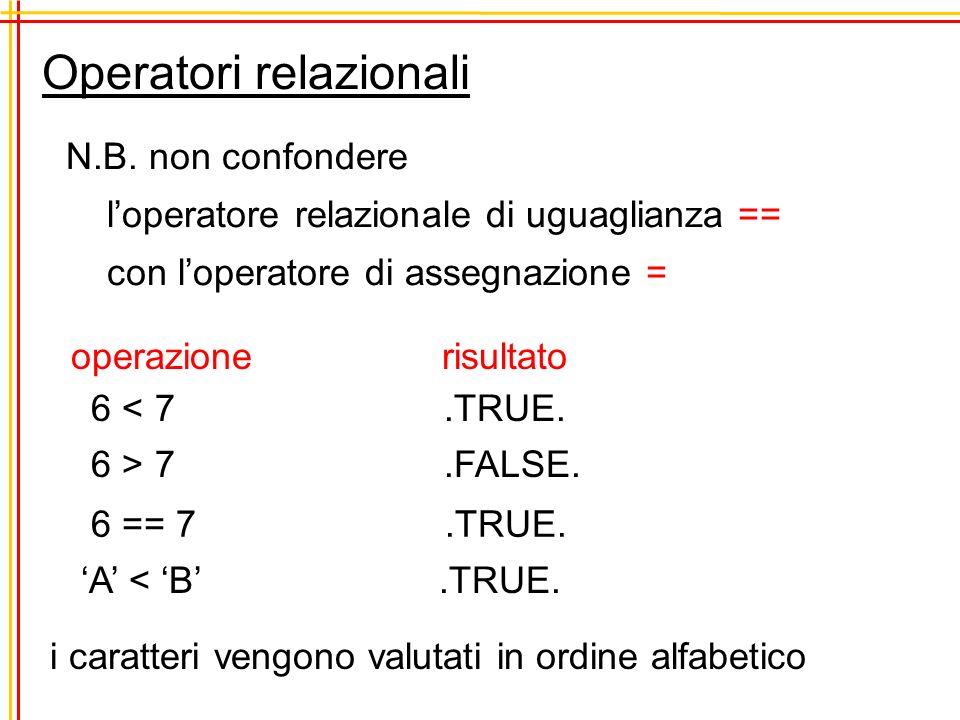 Operatori relazionali gli operatori relazionali sono valutati dopo tutti gli operatori matematici le seguenti espressioni sono equivalenti 7+3 < 10+15 (7+3) < (10+15)