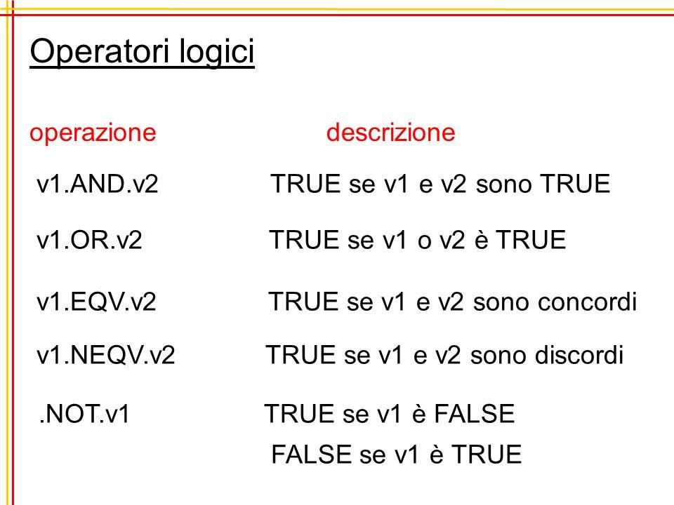 Operatori logici operazione descrizione v1.AND.v2 TRUE se v1 e v2 sono TRUE v1.OR.v2 TRUE se v1 o v2 è TRUE v1.EQV.v2 TRUE se v1 e v2 sono concordi v1.NEQV.v2 TRUE se v1 e v2 sono discordi.NOT.v1 TRUE se v1 è FALSE FALSE se v1 è TRUE